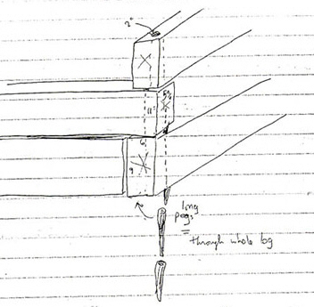 Insitebuilders-Field Drawing Example