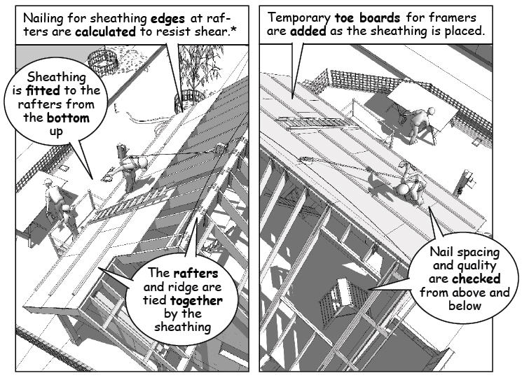 Part 30 Setting Rafters And Sheathing