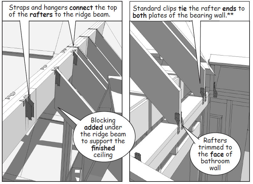 Part 31: Intersecting Hip Roof | 3D Construction Modeling